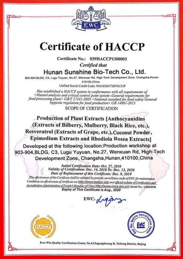 Hazard Analysis Critical Control Point, HACCP